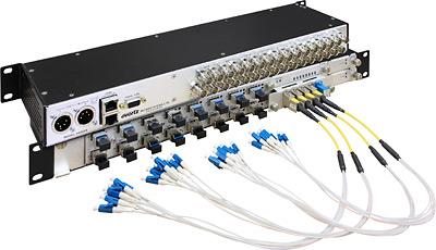 evertz3405/3505 SFP ベース ソリューション