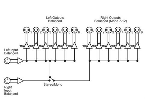 RB-DA6G/音声分配ユニットの画像