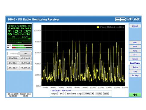 DB45 FMラジオレシーバ/モジュレーションアナライザの画像