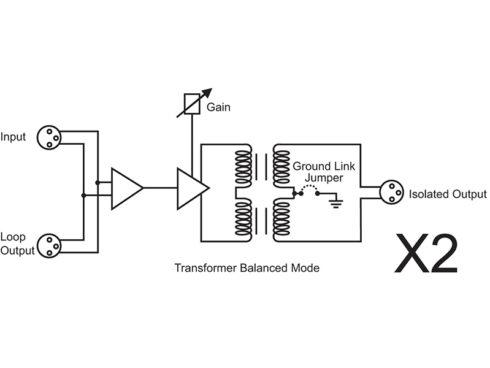RB-LI2/ラインアイソレーションユニット