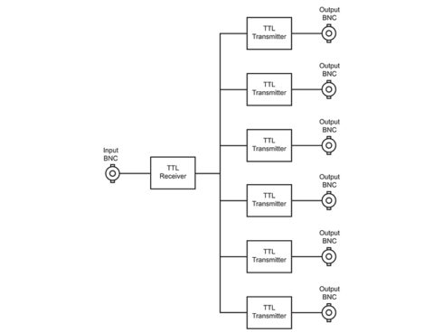 RB-DDA6W/ワードクロック分配器