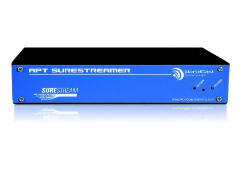 SureStreamer / IP回線冗長化ハードウェア