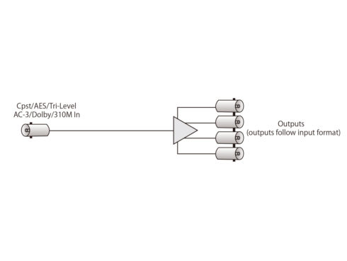 BrightEye41 アナログビデオ/AES/3値シンク/SMPTE 310M/Dolby E/AC-3分配器