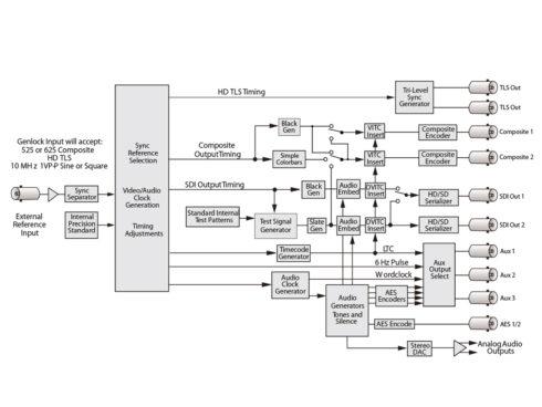 BrightEye56 シンクパルス/テストパターンジェネレーター(SPG/TSG) (ゲンロック対応)