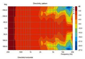 音圧分布_AI-120