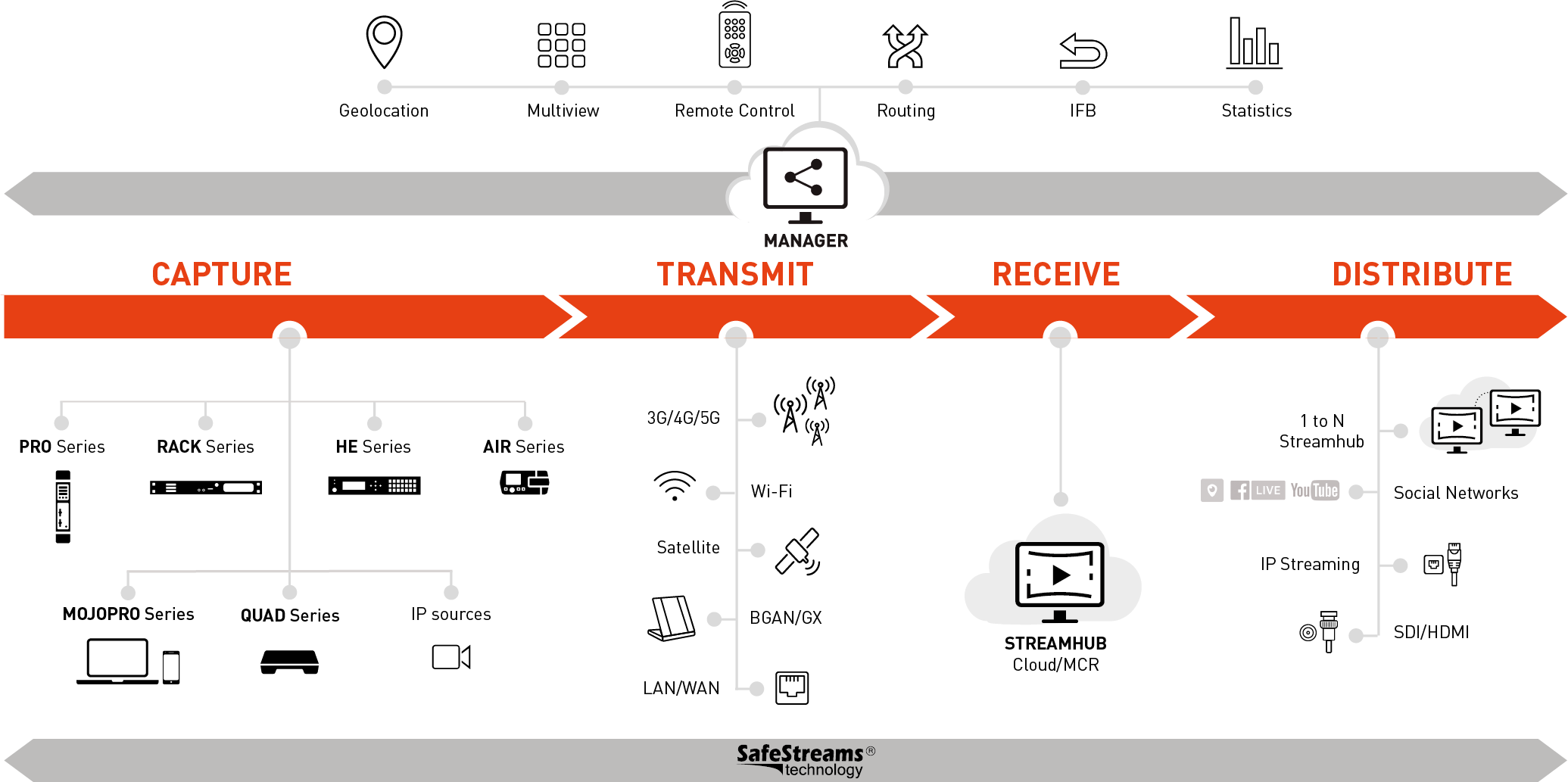 AVIWESTのシステム説明
