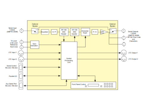 HD9010TM HDタイムコードジェネレーター/リーダー