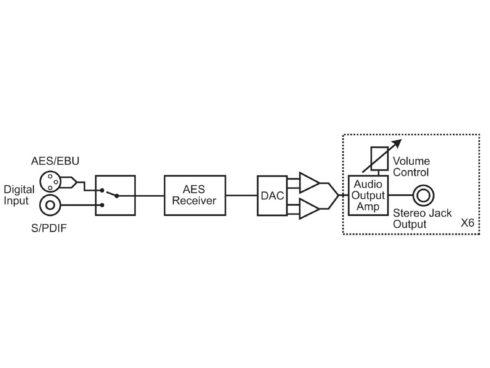 RB-DHD6/6chデジタルヘッドホンアンプ