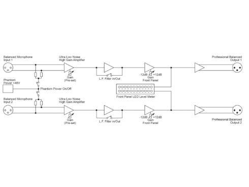 RB-MA2G/2chマイクアンプ・GAIN機能付