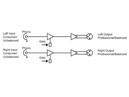 RB-UL4/アンバラ-バランスコンバーター/4ch