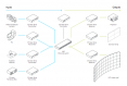Christie Terra Controller / 非圧縮オーディオビジュアルIP伝送コントローラの画像