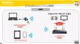 ClickShare(クリックシェア)無線対応 画面共有システム / BARCOの画像