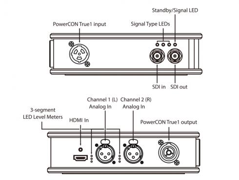 SDIエンベデッダー TXVV-AUDIO2SDI-TRUE1