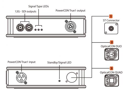 12G-SDI 光コンバーター(RX) XVVFIBER2SDIT1-12G