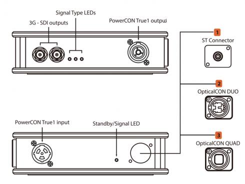 SDI 光コンバーター(RX) XVVFIBER2SDIT1