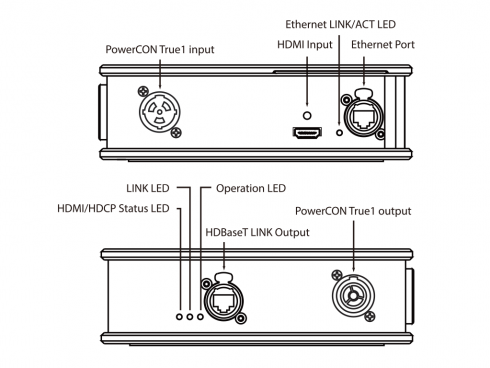 HDMI HDBT延長器(TX) XVVHDMI2HDBTT1