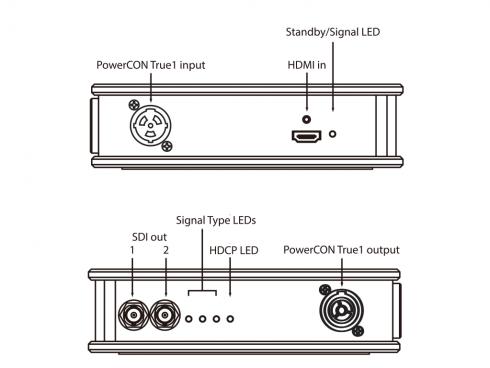 HDMI to SDIコンバーター XVVHDMI2SDIT1