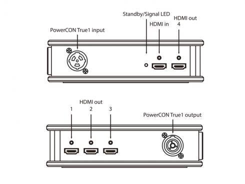 HDMIディストリビューションアンプ1:4 XVVHDMIDAT1