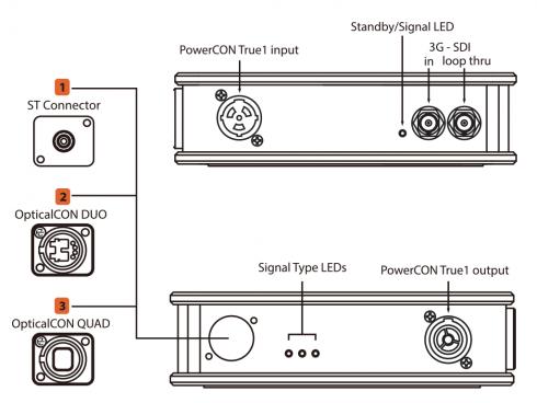 SDI 光コンバーター(TX) XVVSDI2FIBERT1