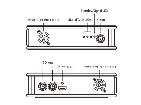 SDI to HDMIコンバーター XVVSDI2HDMIT1