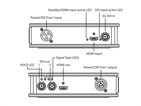 HDMI/SDI双方向コンバーター XVVSDIXHDMIT1