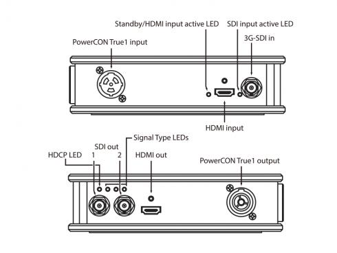 HDMI/SDI双方向コンバーター TXVV-SDIXHDMI-TRUE1