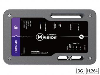 ストリーミングサーバー XVVVDO2IPT1の画像
