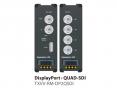 DisplayPort to Quad SDI コンバーター TXVV-RM-DP2QSDIの画像