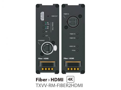 SDVoE HDMIレシーバー TXVV-RM-FIBER2HDMI