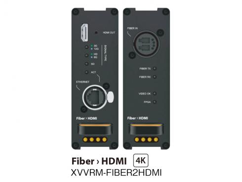 SDVoE HDMIレシーバー XVVRM-FIBER2HDMI
