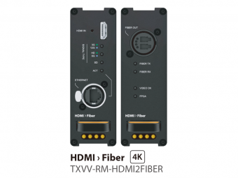 SDVoE HDMIトランシーバー TXVV-RM-HDMI2FIBERの画像