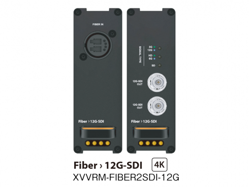 12G-SDI 光コンバーター(RX) XVVRM-FIBER2SDI 12G