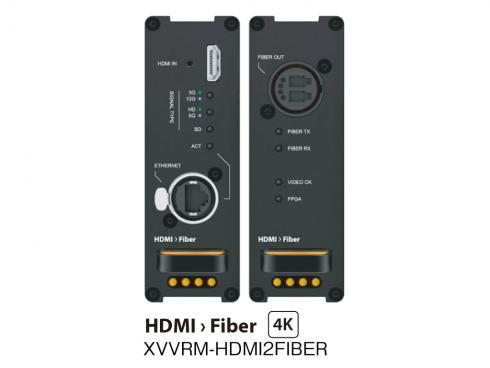SDVoE HDMIトランシーバー XVVRM-HDMI2FIBER