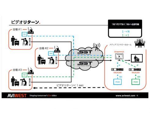 RACKシリーズ / エンコーダー