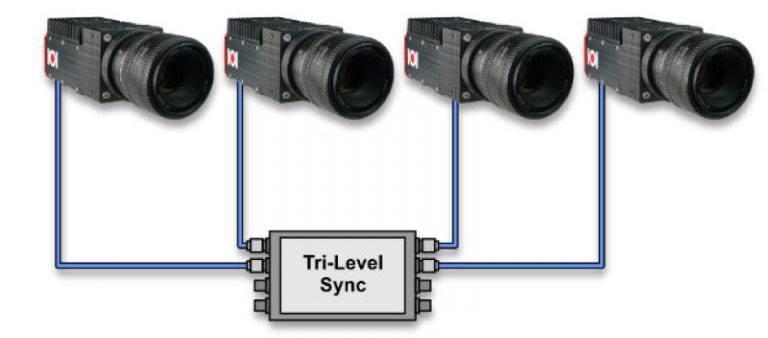8KSDI-camera-technohouse
