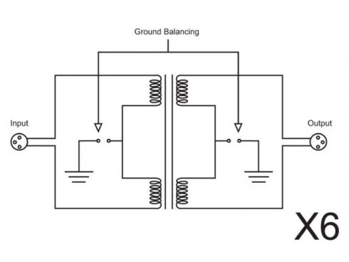 RB-PLI6 / パッシブアイソレーションユニット
