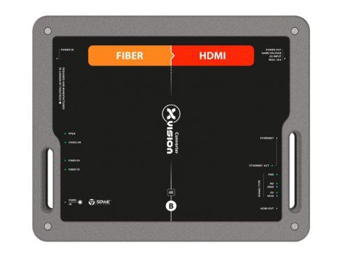 HDMI 光コンバーター(RX) XVVFIBER2HDMI